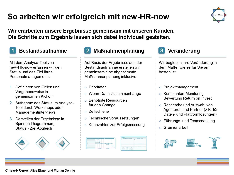 Schön Hr Ressourcen Ideen - FORTSETZUNG ARBEITSBLATT - naroch.info